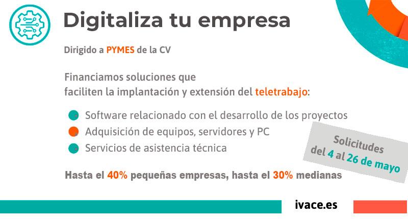 Subvención IVACE Digitaliza TeleTrabajo pyme autonomo